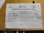 I Trofeo Santander- (10)